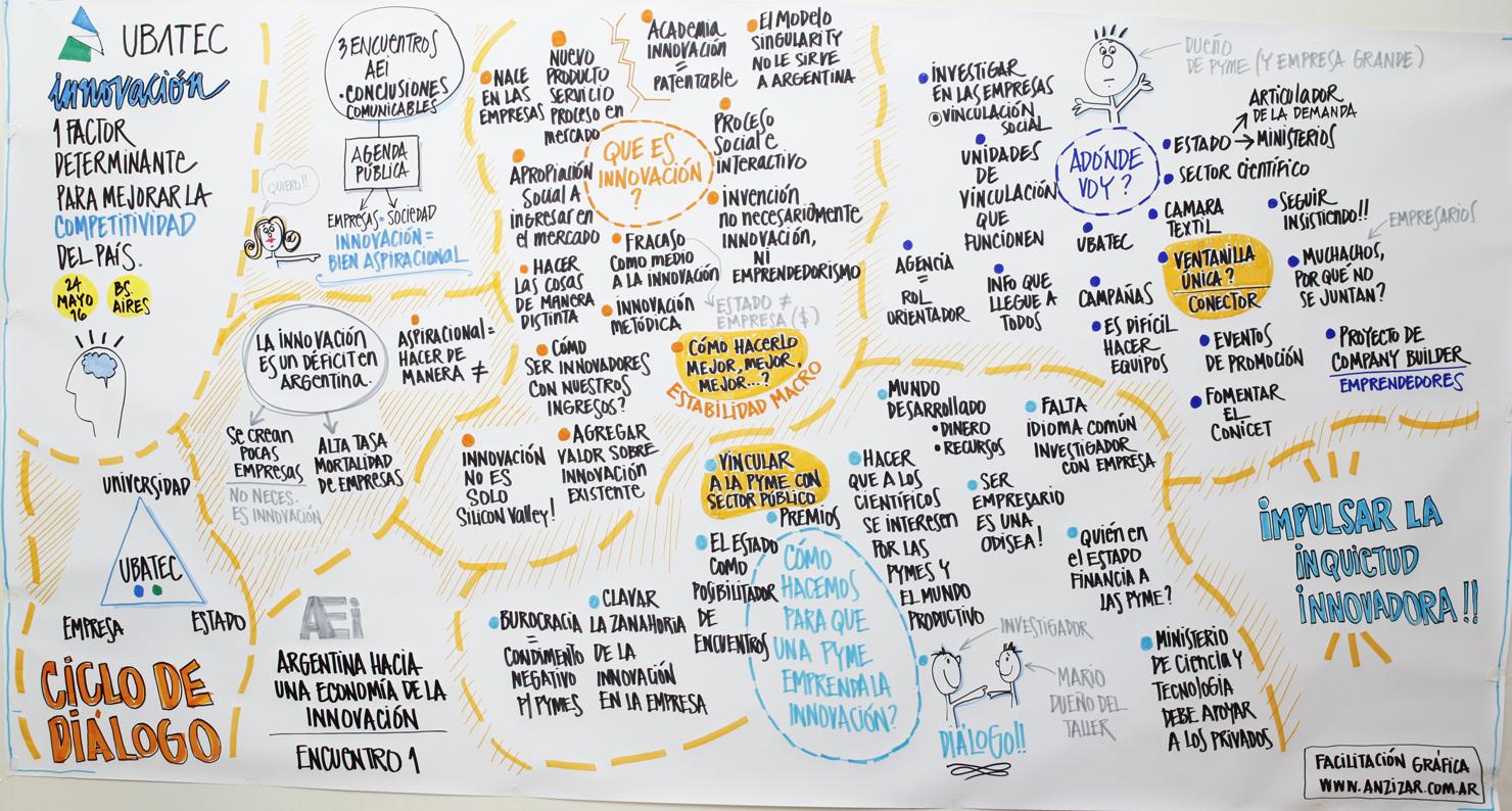 Ciclo de Diálogos INUBATEC