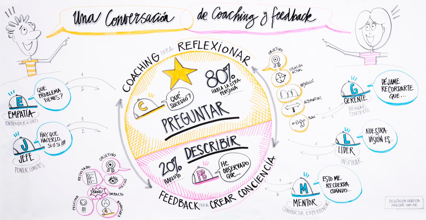 Una conversación de Coaching y Feedback